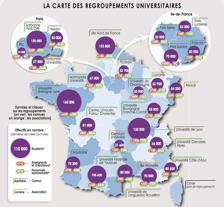 Carte des regroupements universitaires